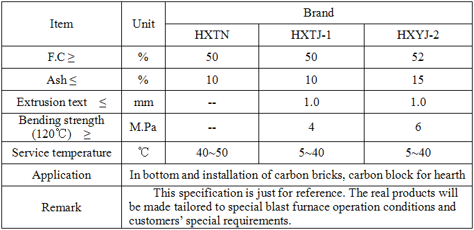 HX Carbon Mastic Cement